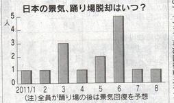 エコノミスト回答.JPG