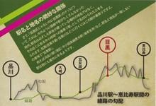 目黒駅3.jpg