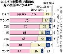 graph_yomiuri090120.jpg