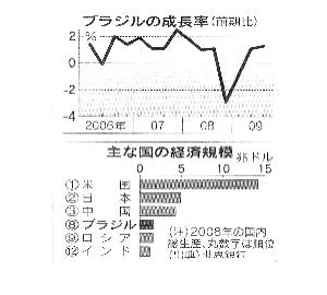 yamamoto_graph100120_01.JPG