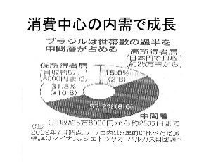 yamamoto_graph100120_02.JPG